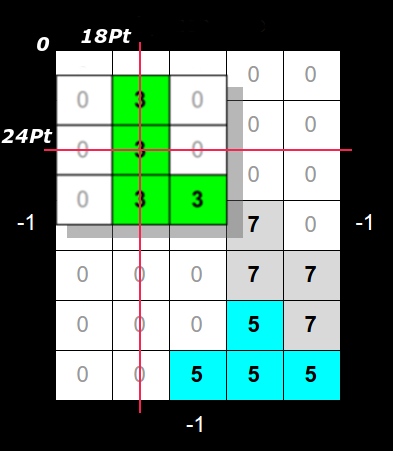tetris-game-static-model